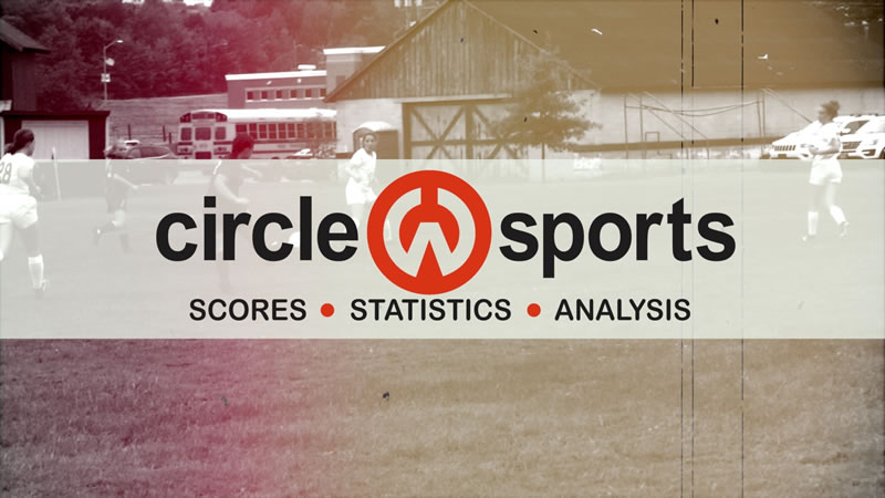 New Circle W Sports Commercial