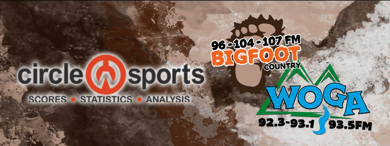 Bigfoot Country to incorporate Circle W Sports data